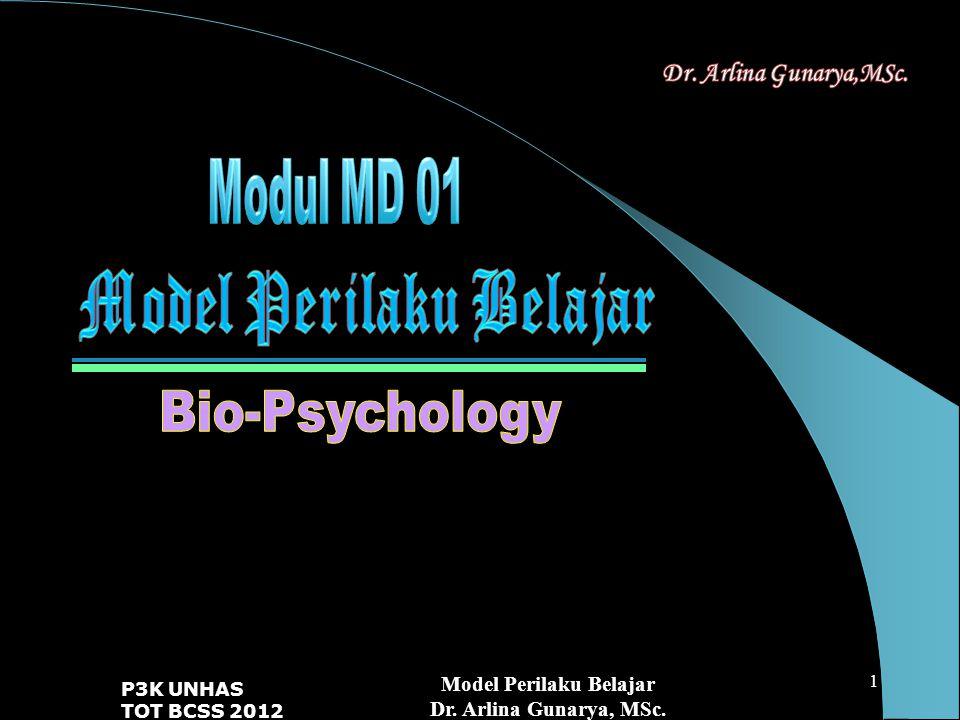 Model Perilaku Belajar Dr. Arlina Gunarya, MSc. P3K UNHAS TOT BCSS 2012 1