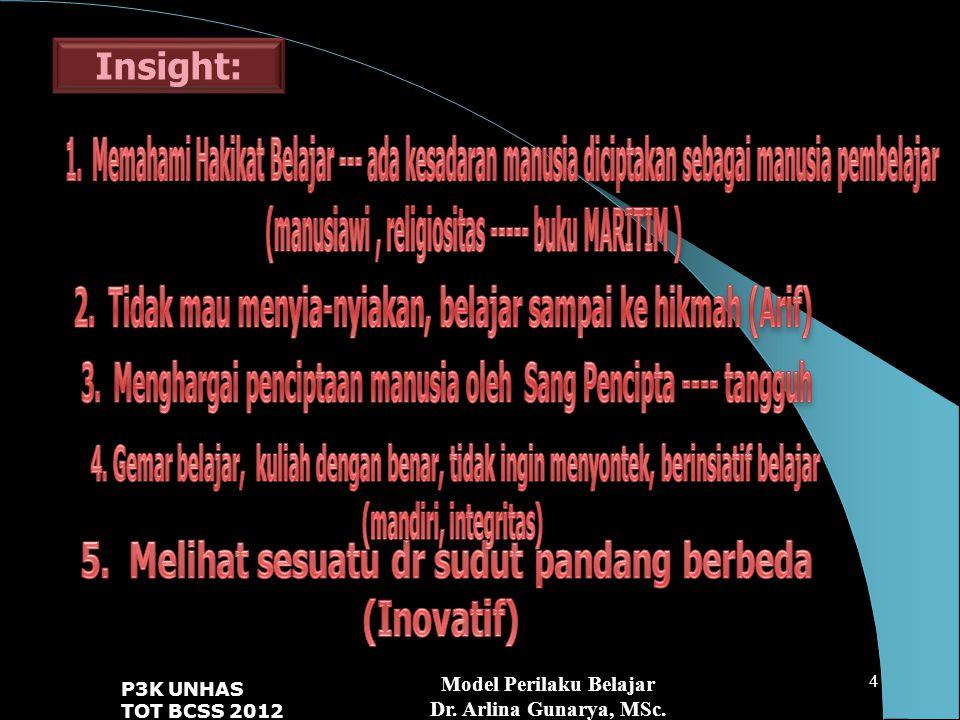 Model Perilaku Belajar Dr. Arlina Gunarya, MSc. P3K UNHAS TOT BCSS 2012 4 Insight: