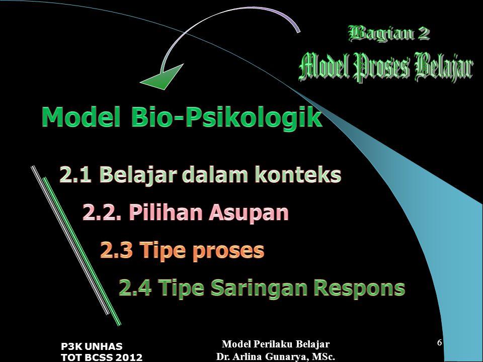 Model Perilaku Belajar Dr. Arlina Gunarya, MSc. P3K UNHAS TOT BCSS 2012 6