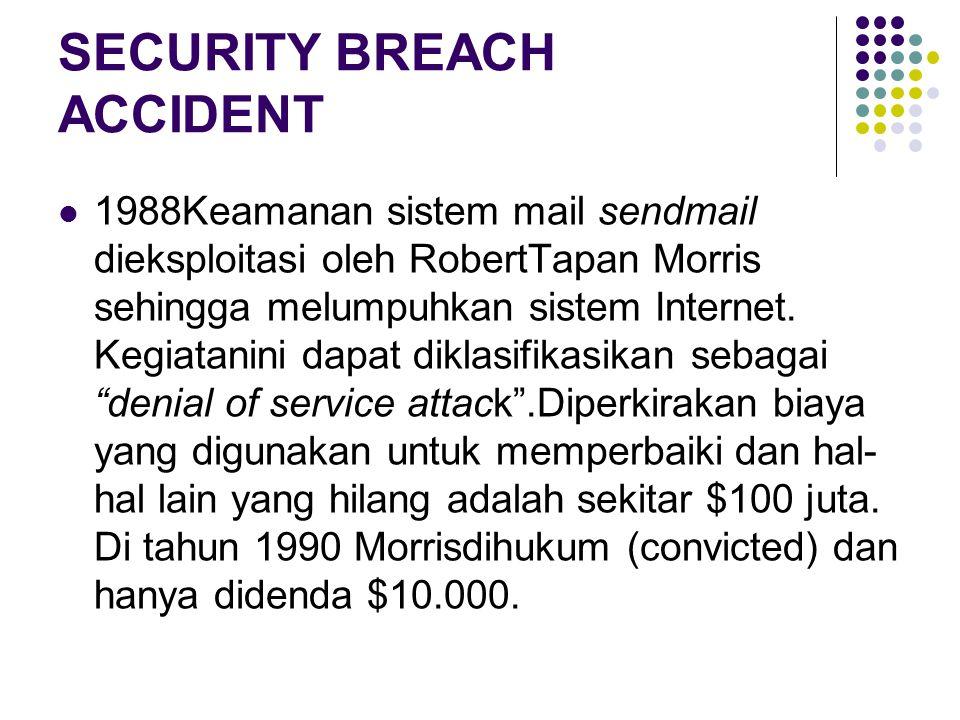 SECURITY BREACH ACCIDENT 1988Keamanan sistem mail sendmail dieksploitasi oleh RobertTapan Morris sehingga melumpuhkan sistem Internet. Kegiatanini dap