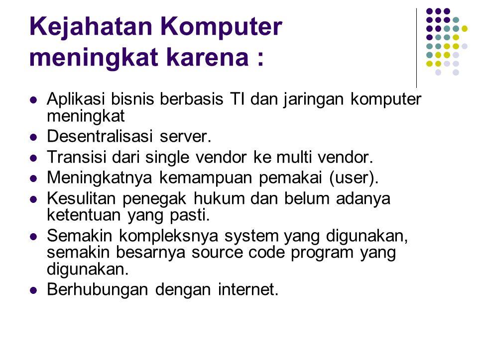 Kejahatan Komputer meningkat karena : Aplikasi bisnis berbasis TI dan jaringan komputer meningkat Desentralisasi server. Transisi dari single vendor k