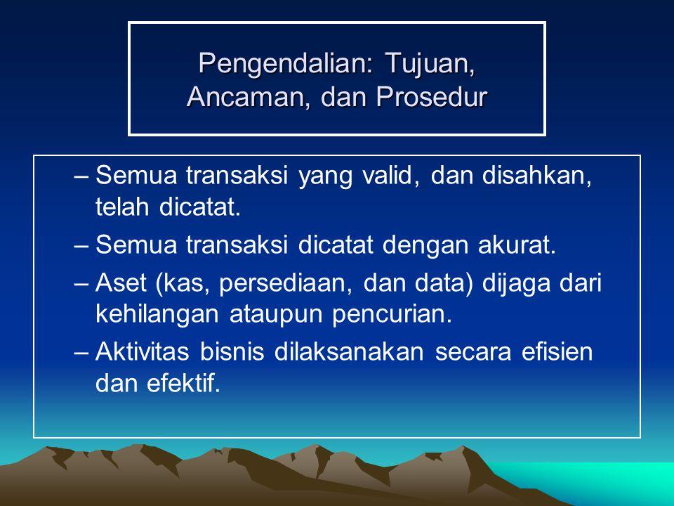 Pengendalian: Tujuan, Ancaman, dan Prosedur –Semua transaksi yang valid, dan disahkan, telah dicatat. –Semua transaksi dicatat dengan akurat. –Aset (k
