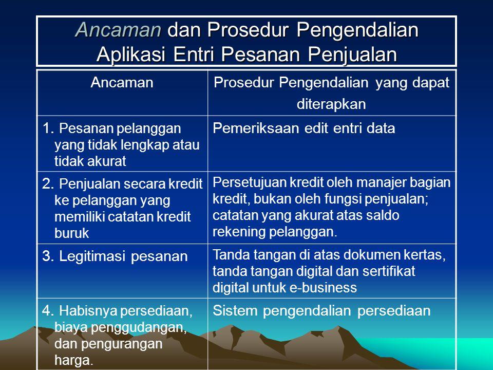 Ancaman dan Prosedur Pengendalian Aplikasi Entri Pesanan Penjualan AncamanProsedur Pengendalian yang dapat diterapkan 1. Pesanan pelanggan yang tidak