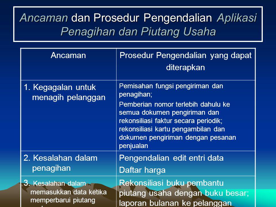 Ancaman dan Prosedur Pengendalian Aplikasi Penagihan dan Piutang Usaha AncamanProsedur Pengendalian yang dapat diterapkan 1. Kegagalan untuk menagih p