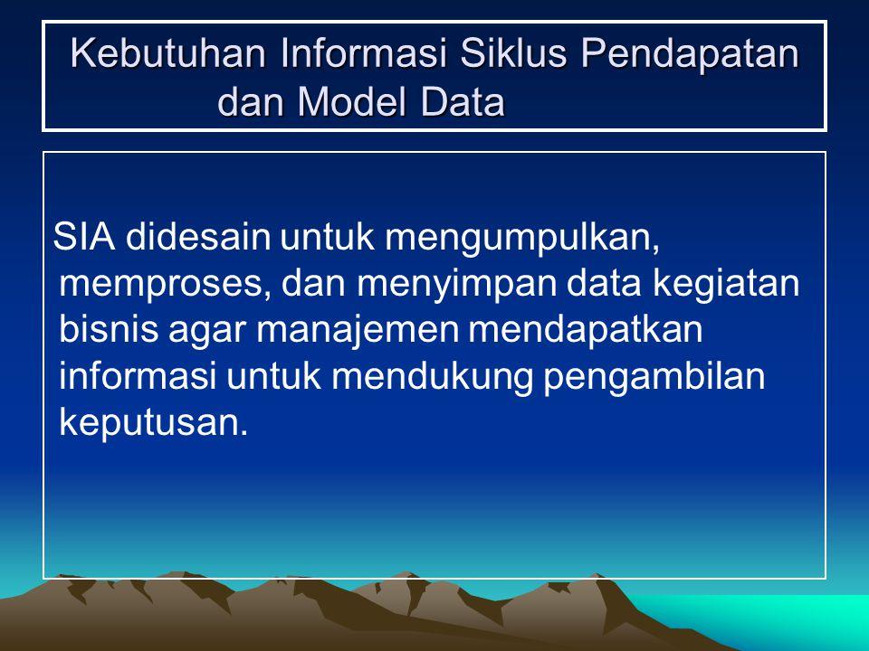 Kebutuhan Informasi Siklus Pendapatan dan Model Data SIA didesain untuk mengumpulkan, memproses, dan menyimpan data kegiatan bisnis agar manajemen men