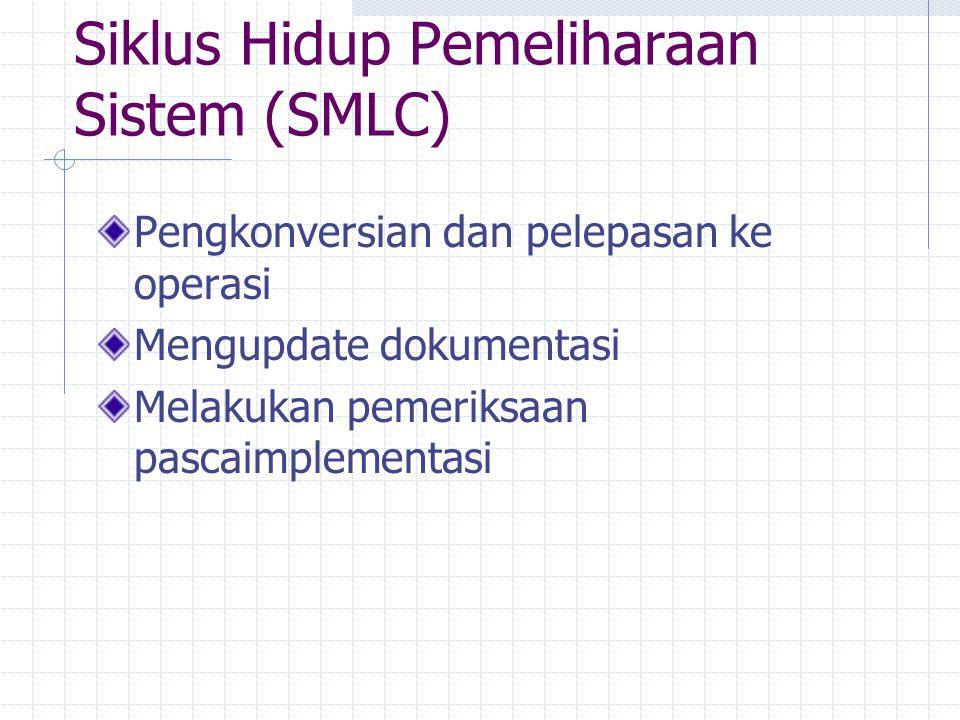Siklus Hidup Pemeliharaan Sistem (SMLC) Pengkonversian dan pelepasan ke operasi Mengupdate dokumentasi Melakukan pemeriksaan pascaimplementasi
