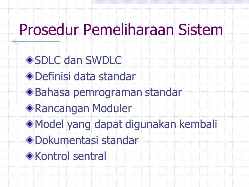 Prosedur Pemeliharaan Sistem SDLC dan SWDLC Definisi data standar Bahasa pemrograman standar Rancangan Moduler Model yang dapat digunakan kembali Doku