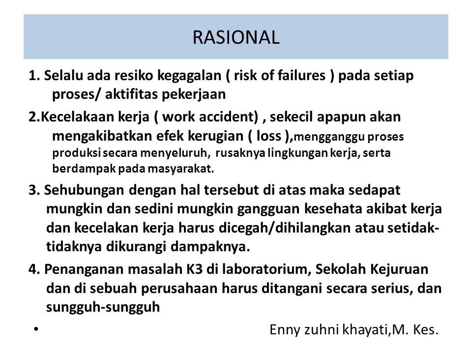 RASIONAL 1. Selalu ada resiko kegagalan ( risk of failures ) pada setiap proses/ aktifitas pekerjaan 2.Kecelakaan kerja ( work accident), sekecil apap