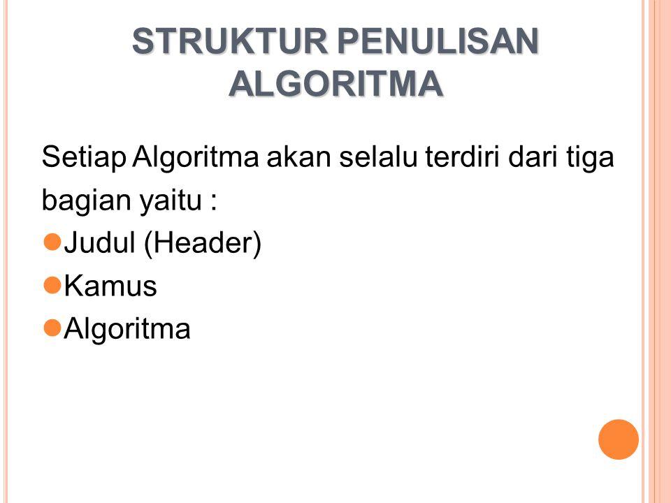STRUKTUR PENULISAN ALGORITMA Setiap Algoritma akan selalu terdiri dari tiga bagian yaitu : Judul (Header) Kamus Algoritma