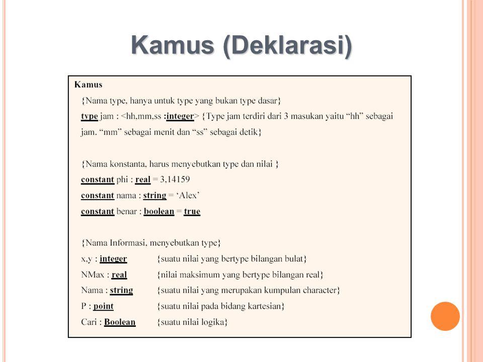 Kamus (Deklarasi)