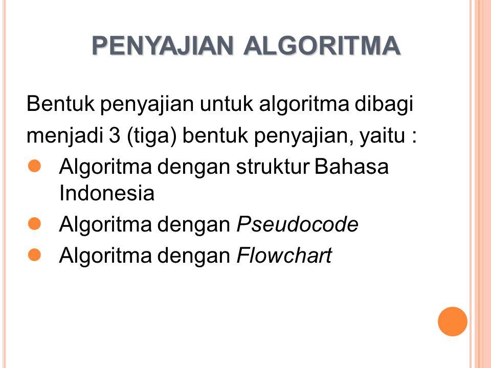 PENYAJIAN ALGORITMA Bentuk penyajian untuk algoritma dibagi menjadi 3 (tiga) bentuk penyajian, yaitu : Algoritma dengan struktur Bahasa Indonesia Algo