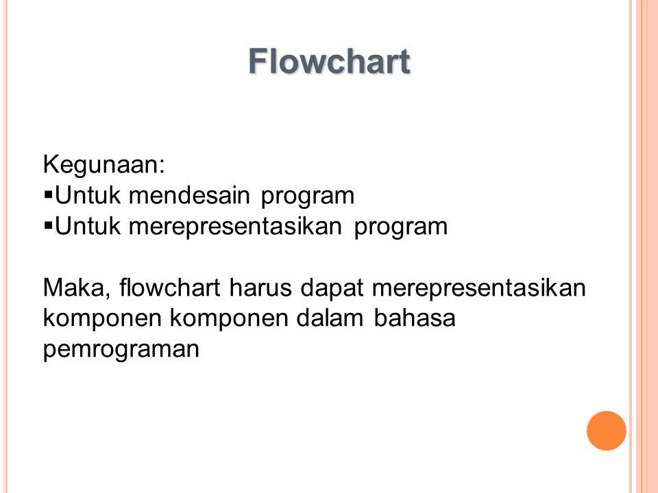 Flowchart Kegunaan:  Untuk mendesain program  Untuk merepresentasikan program Maka, flowchart harus dapat merepresentasikan komponen komponen dalam