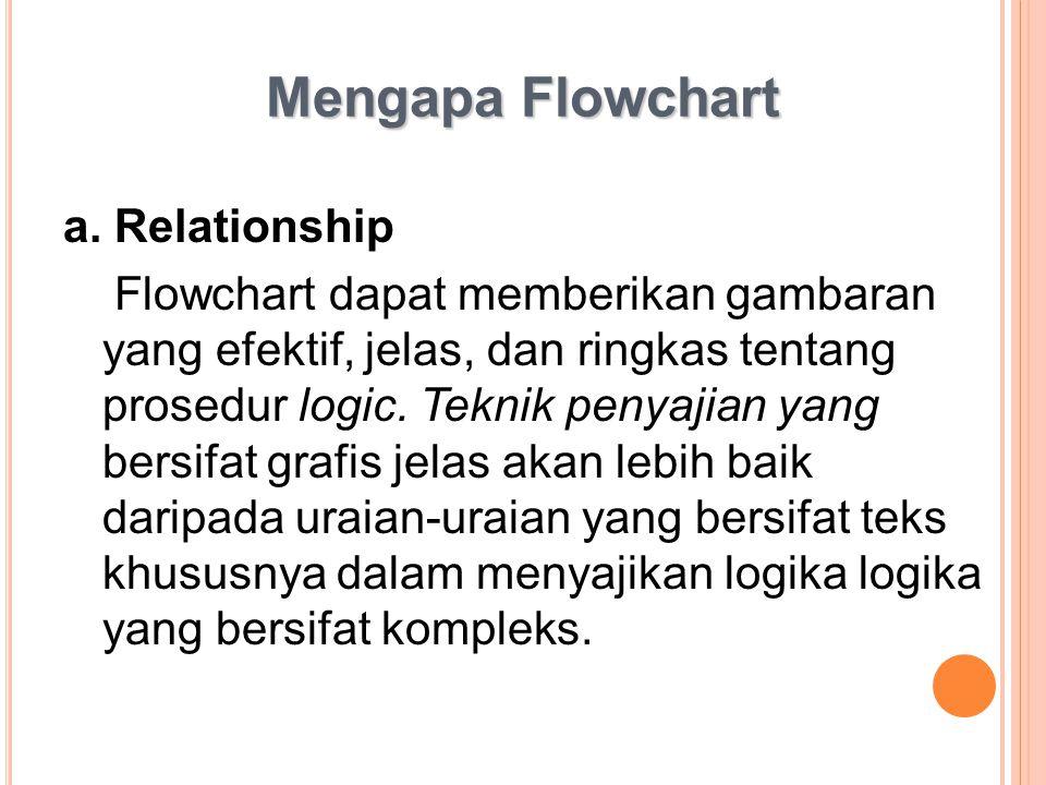 Mengapa Flowchart a. Relationship Flowchart dapat memberikan gambaran yang efektif, jelas, dan ringkas tentang prosedur logic. Teknik penyajian yang b