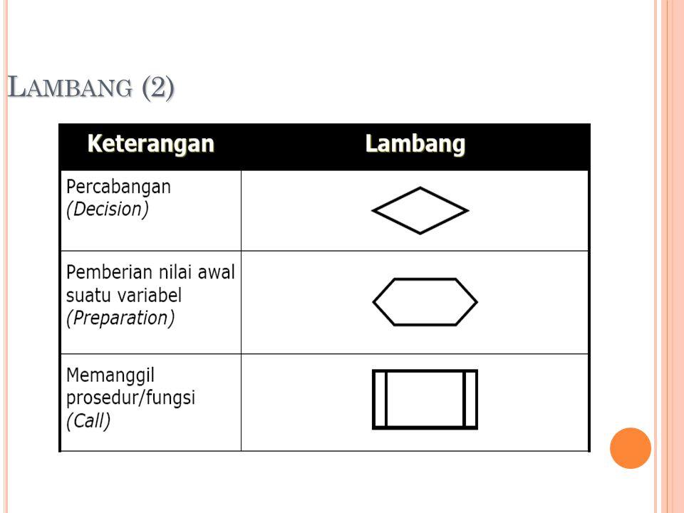 L AMBANG (2)