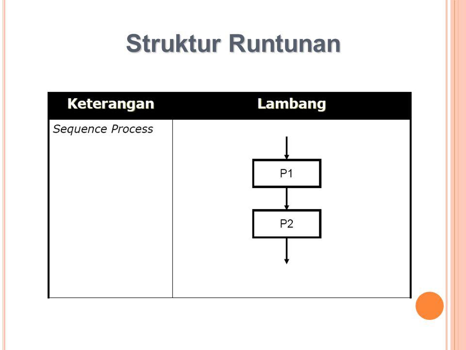 Struktur Runtunan
