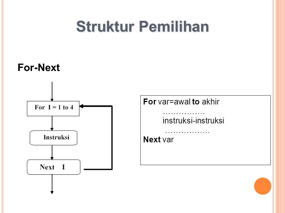 Struktur Pemilihan For-Next For var=awal to akhir ……………. instruksi-instruksi …………….. Next var