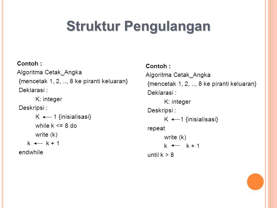Struktur Pengulangan Contoh : Algoritma Cetak_Angka {mencetak 1, 2,.., 8 ke piranti keluaran} Deklarasi : K: integer Deskripsi : K 1 {inisialisasi} wh