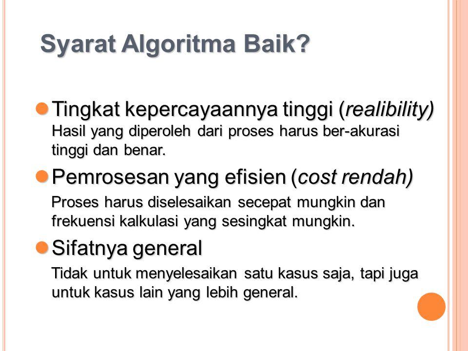 Syarat Algoritma Baik? Tingkat kepercayaannya tinggi (realibility) Hasil yang diperoleh dari proses harus ber-akurasi tinggi dan benar. Tingkat keperc