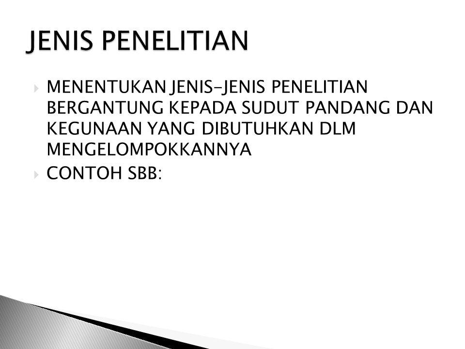  MENENTUKAN JENIS-JENIS PENELITIAN BERGANTUNG KEPADA SUDUT PANDANG DAN KEGUNAAN YANG DIBUTUHKAN DLM MENGELOMPOKKANNYA  CONTOH SBB: