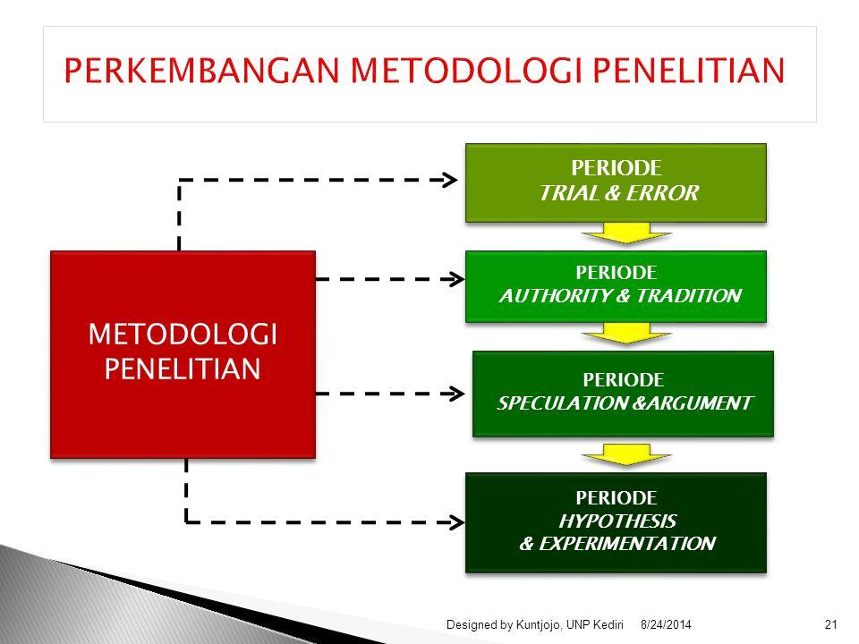 8/24/2014Designed by Kuntjojo, UNP Kediri21 METODOLOGI PENELITIAN METODOLOGI PENELITIAN PERIODE TRIAL & ERROR PERIODE TRIAL & ERROR PERIODE AUTHORITY & TRADITION PERIODE AUTHORITY & TRADITION PERIODE SPECULATION &ARGUMENT PERIODE SPECULATION &ARGUMENT PERIODE HYPOTHESIS & EXPERIMENTATION PERIODE HYPOTHESIS & EXPERIMENTATION