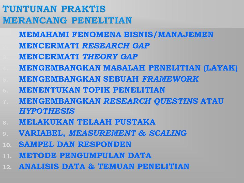 1.MEMAHAMI FENOMENA BISNIS/MANAJEMEN 2. MENCERMATI RESEARCH GAP 3.