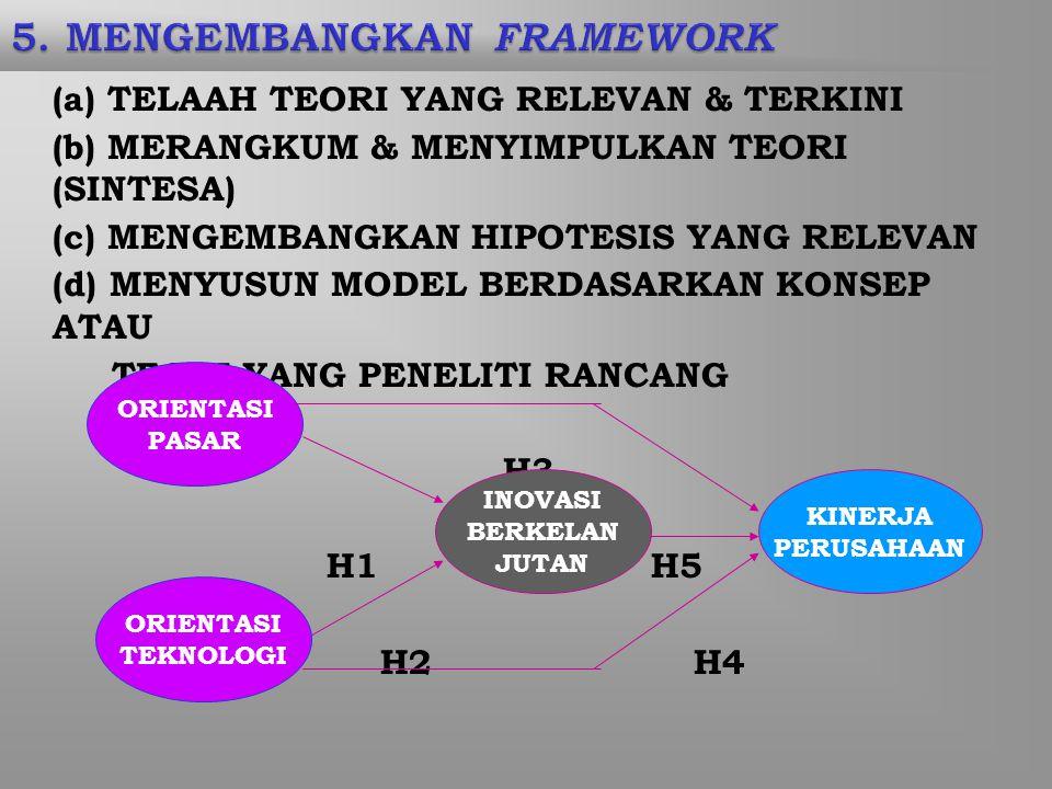 (a) TELAAH TEORI YANG RELEVAN & TERKINI (b) MERANGKUM & MENYIMPULKAN TEORI (SINTESA) (c) MENGEMBANGKAN HIPOTESIS YANG RELEVAN (d) MENYUSUN MODEL BERDASARKAN KONSEP ATAU TEORI YANG PENELITI RANCANG H3 H1 H5 H2 H4 INOVASI BERKELAN JUTAN KINERJA PERUSAHAAN ORIENTASI TEKNOLOGI ORIENTASI PASAR