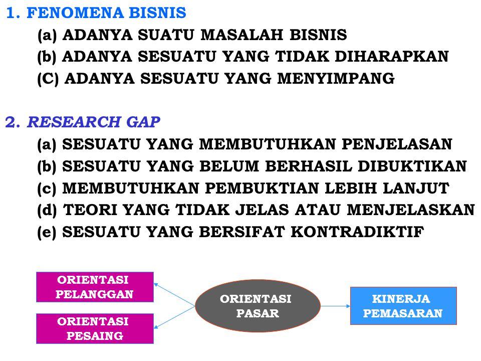 1. FENOMENA BISNIS (a) ADANYA SUATU MASALAH BISNIS (b) ADANYA SESUATU YANG TIDAK DIHARAPKAN (C) ADANYA SESUATU YANG MENYIMPANG 2. RESEARCH GAP (a) SES