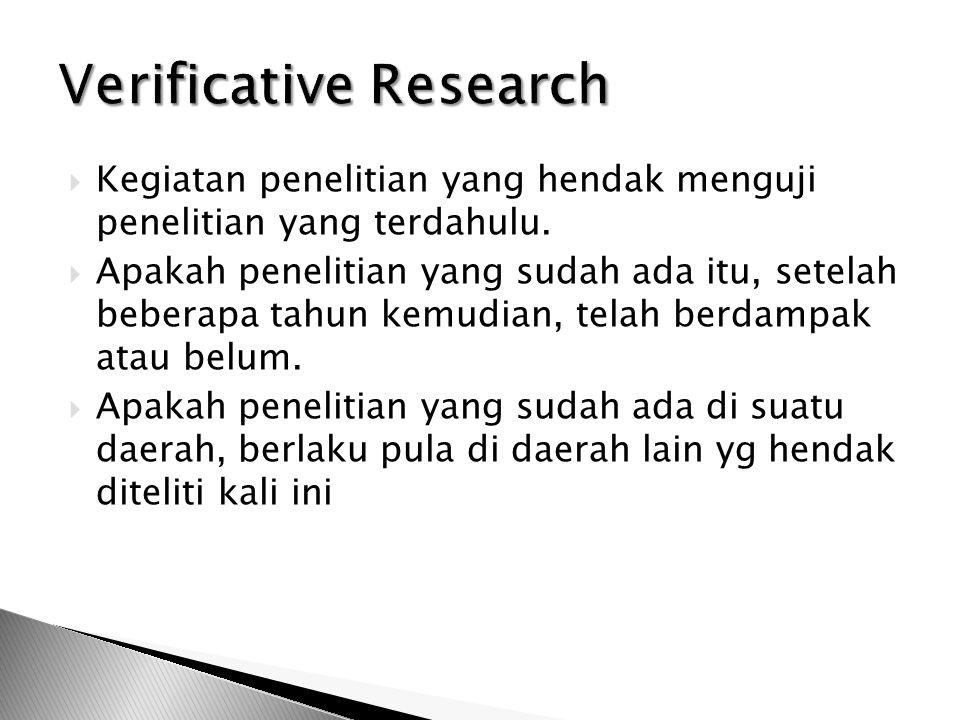  Kegiatan penelitian yang hendak menguji penelitian yang terdahulu.  Apakah penelitian yang sudah ada itu, setelah beberapa tahun kemudian, telah be