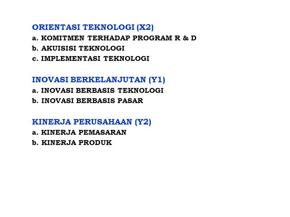 ORIENTASI TEKNOLOGI (X2) a.KOMITMEN TERHADAP PROGRAM R & D b.