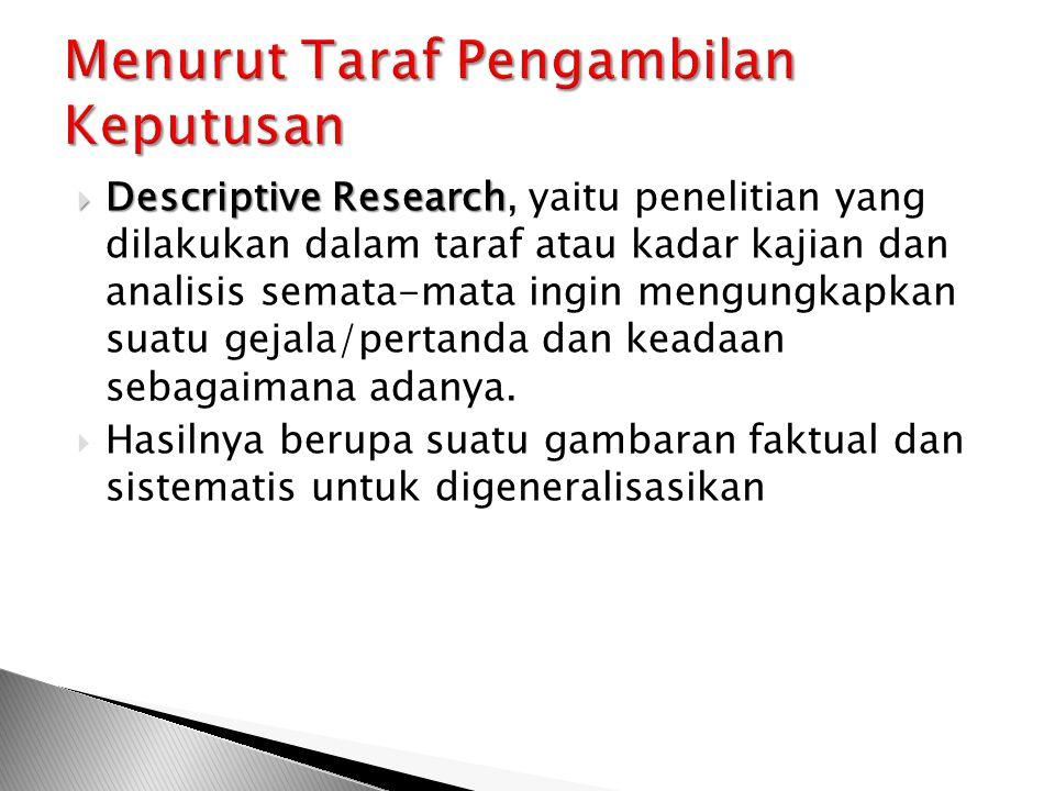  Descriptive Research  Descriptive Research, yaitu penelitian yang dilakukan dalam taraf atau kadar kajian dan analisis semata-mata ingin mengungkapkan suatu gejala/pertanda dan keadaan sebagaimana adanya.