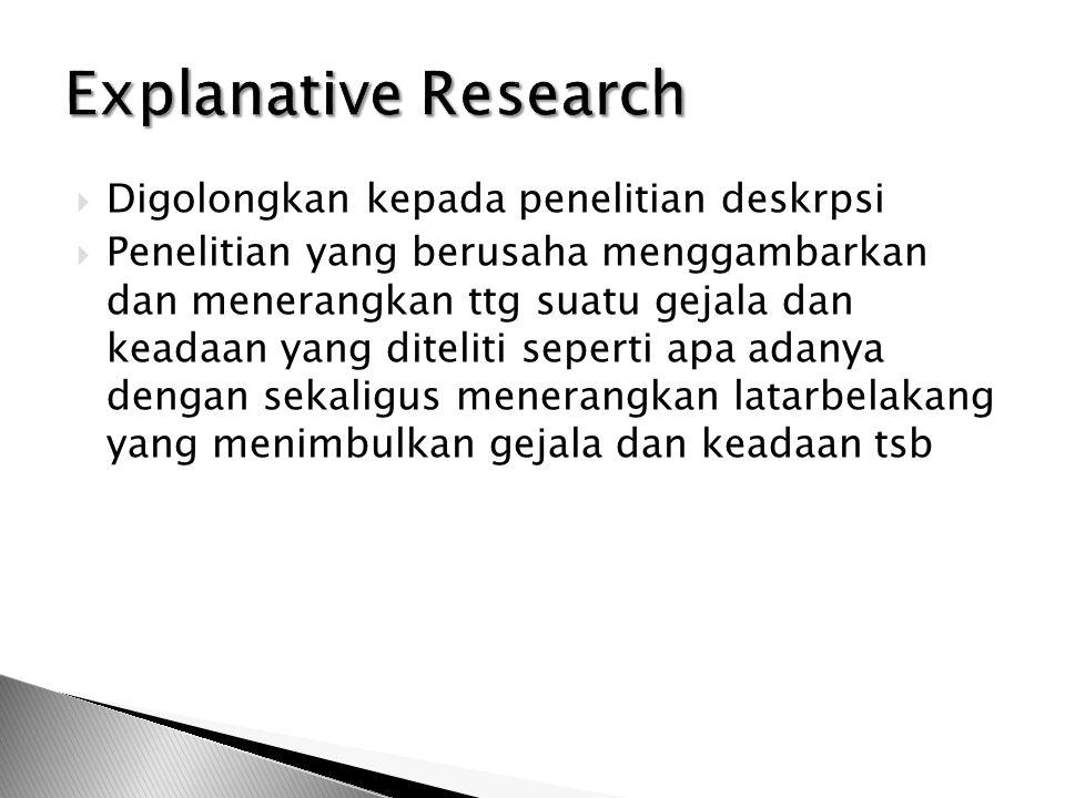  Digolongkan kepada penelitian deskrpsi  Penelitian yang berusaha menggambarkan dan menerangkan ttg suatu gejala dan keadaan yang diteliti seperti apa adanya dengan sekaligus menerangkan latarbelakang yang menimbulkan gejala dan keadaan tsb