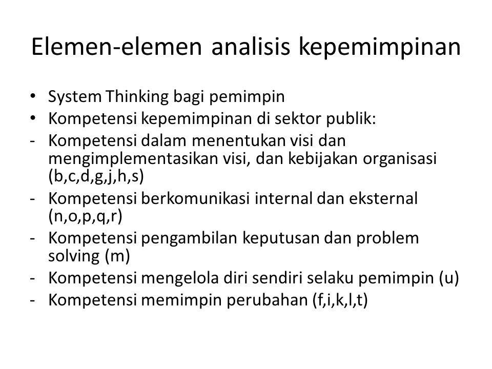 Elemen-elemen analisis kepemimpinan System Thinking bagi pemimpin Kompetensi kepemimpinan di sektor publik: -Kompetensi dalam menentukan visi dan meng