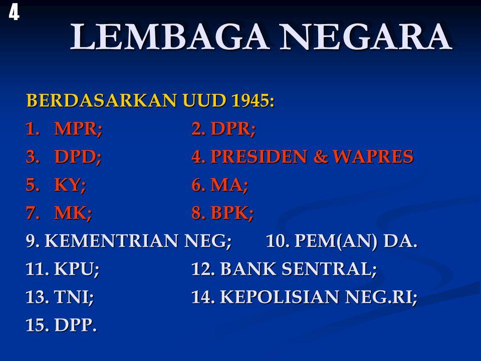 LEMBAGA NEGARA BERDASARKAN UUD 1945: 1.MPR;2. DPR; 3.