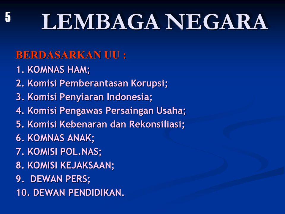 LEMBAGA NEGARA BERDASARKAN UU : 1.KOMNAS HAM; 2. Komisi Pemberantasan Korupsi; 3.