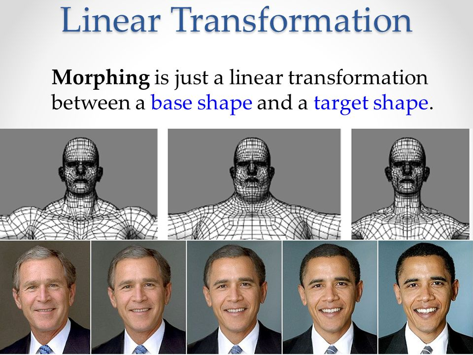 Morphing is just a linear transformation between a base shape and a target shape.