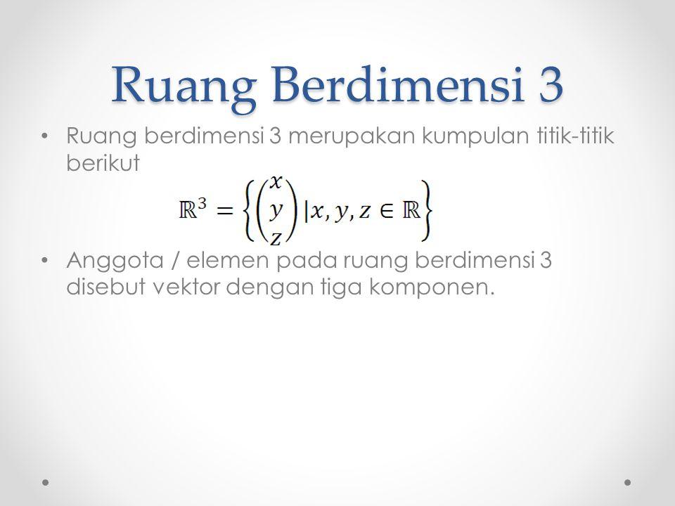 Ruang Berdimensi 3 Ruang berdimensi 3 merupakan kumpulan titik-titik berikut Anggota / elemen pada ruang berdimensi 3 disebut vektor dengan tiga komponen.