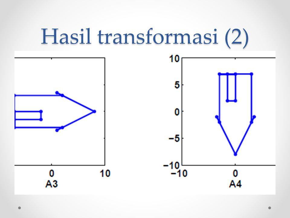 Hasil transformasi (2)
