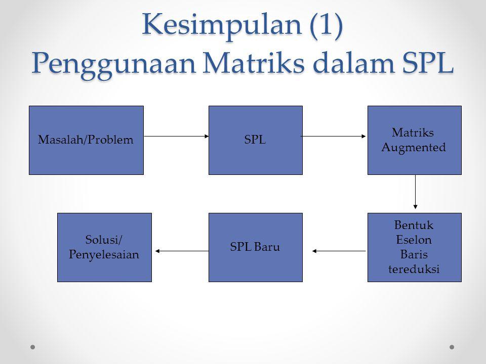 Kesimpulan (1) Penggunaan Matriks dalam SPL Masalah/ProblemSPL Matriks Augmented Bentuk Eselon Baris tereduksi SPL Baru Solusi/ Penyelesaian