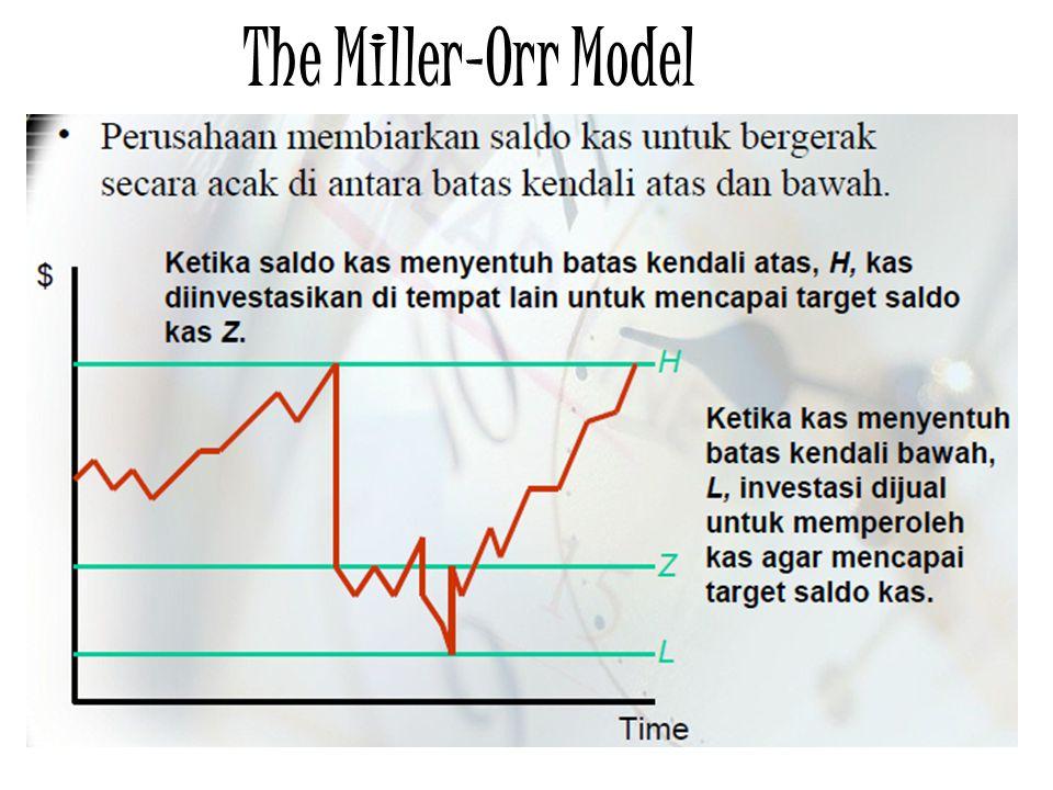 The Miller-Orr Model