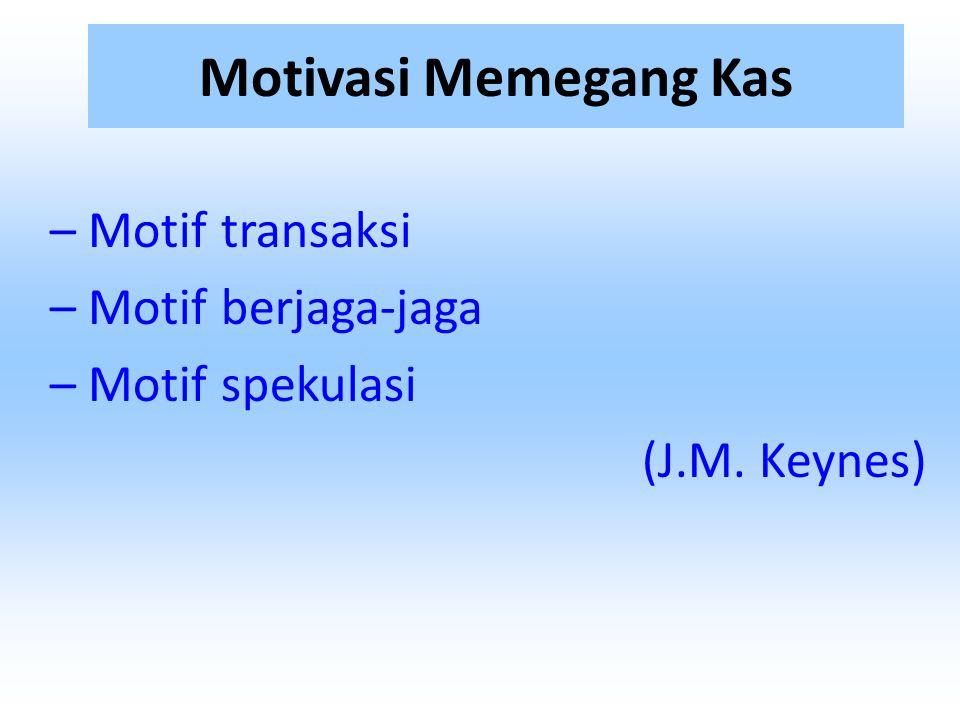 Motivasi Memegang Kas – Motif transaksi – Motif berjaga-jaga – Motif spekulasi (J.M. Keynes)