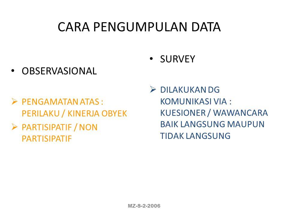 WAKTU PENGUMPULAN DATA LONGITUDINAL  POPULASI YG SAMA DIAMATI DLM PERIODE TERTENTU /TIME SERIES  SATU POPULASI YG BERAGAM DIAMATI DALAM WAKTU YG SAM