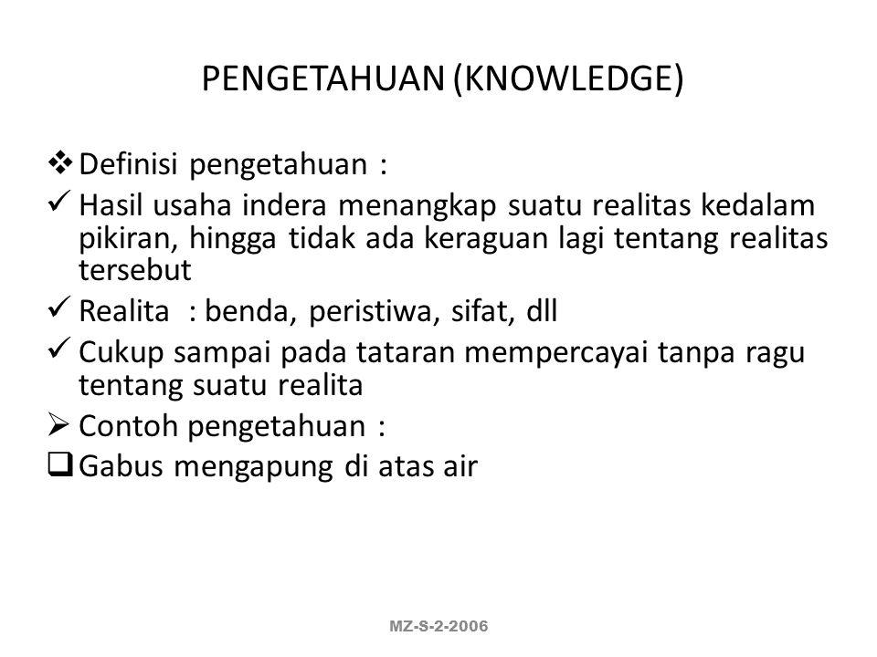 PENGETAHUAN (KNOWLEDGE)  Definisi pengetahuan : Hasil usaha indera menangkap suatu realitas kedalam pikiran, hingga tidak ada keraguan lagi tentang realitas tersebut Realita : benda, peristiwa, sifat, dll Cukup sampai pada tataran mempercayai tanpa ragu tentang suatu realita  Contoh pengetahuan :  Gabus mengapung di atas air MZ-S-2-2006