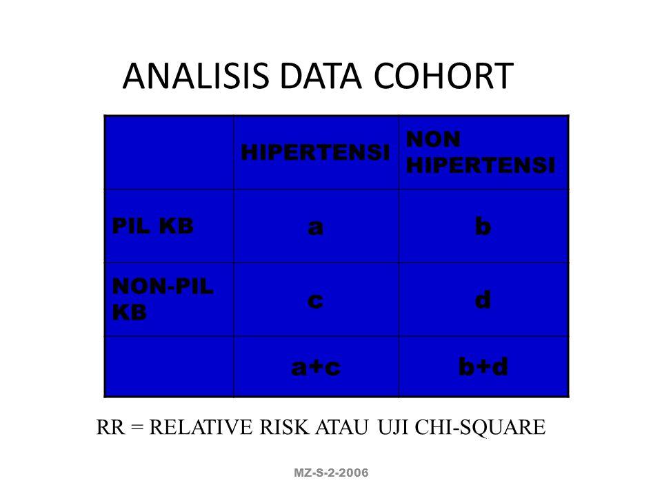 COHORT MZ-S-2-2006 CALON AKSEPTOR KB PIL KB NON-PIL KB HIPERTENSI(a) NON- HIPERTENSI(b) HIPERTENSI(c) NON- HIPERTENSI(d) PRESENT FUTURE