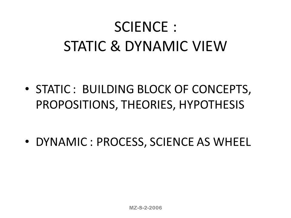 Ilmu / pengetahuan ilmiah / sains Informasi walaupun luas, baru, berguna tapi isolated bukan informasi ilmiah Ilmu a posteriori : rangakaian pengetahu