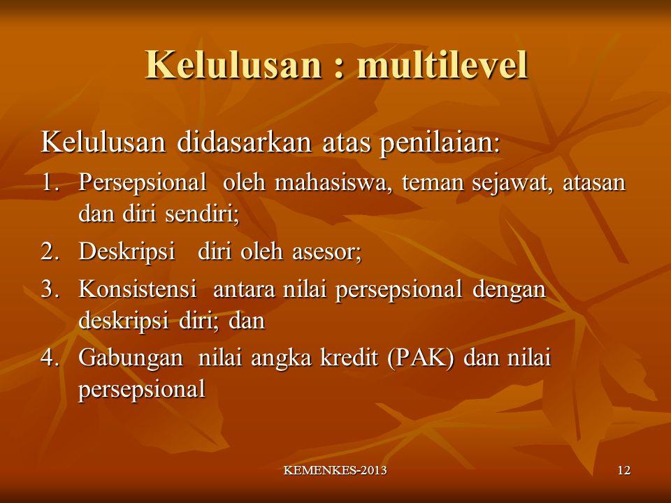 Kelulusan : multilevel Kelulusan didasarkan atas penilaian : 1.