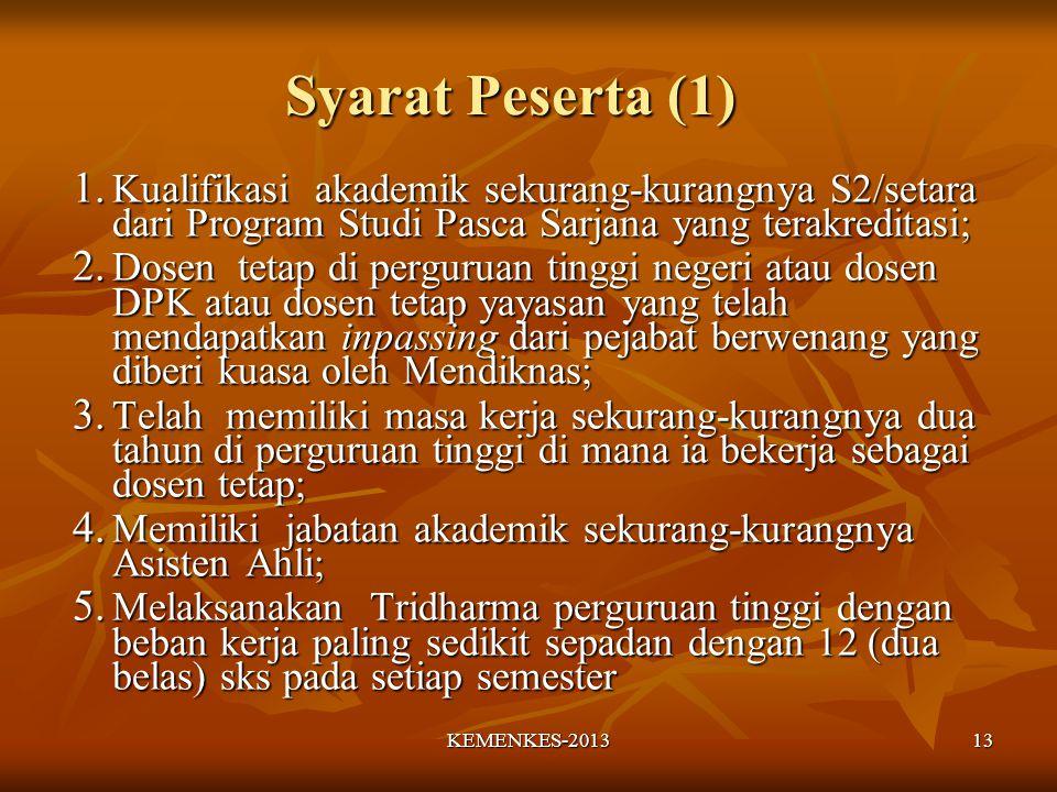 Syarat Peserta (1) 1.