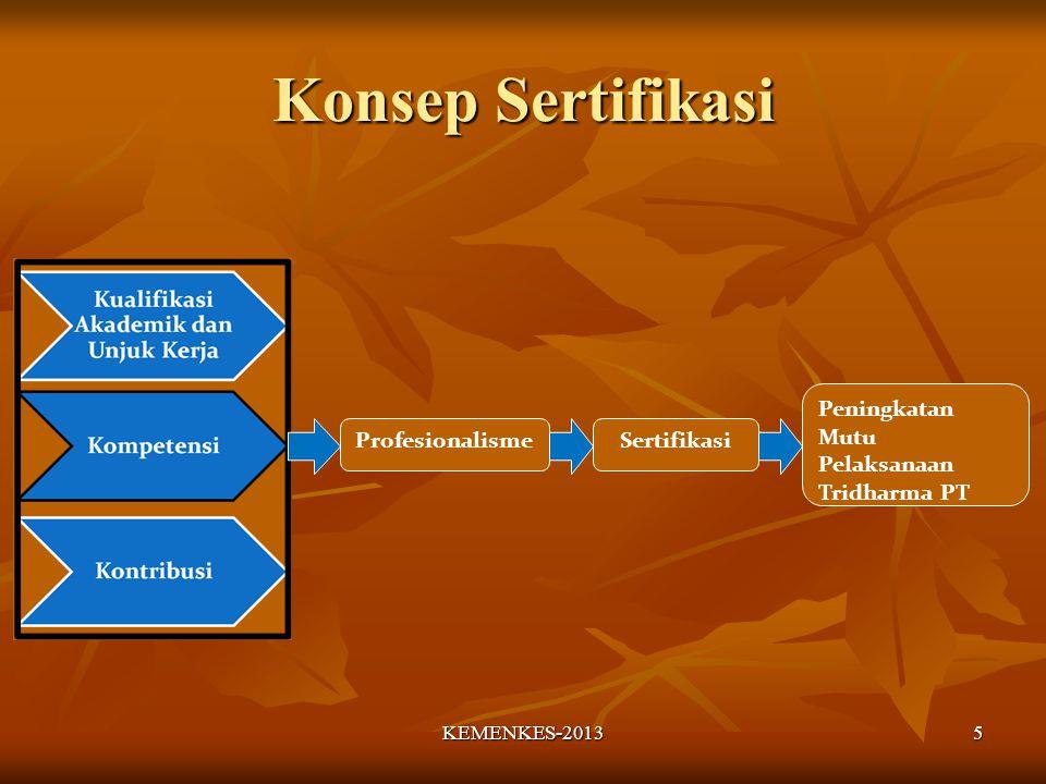 Konsep Sertifikasi KEMENKES-20135 ProfesionalismeSertifikasi Peningkatan Mutu Pelaksanaan Tridharma PT