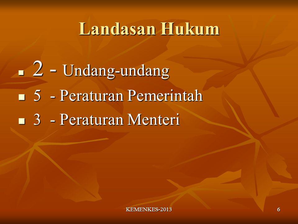 Landasan Hukum 2 - Undang-undang 2 - Undang-undang 5 - Peraturan Pemerintah 5 - Peraturan Pemerintah 3 - Peraturan Menteri 3 - Peraturan Menteri 6KEMENKES-2013
