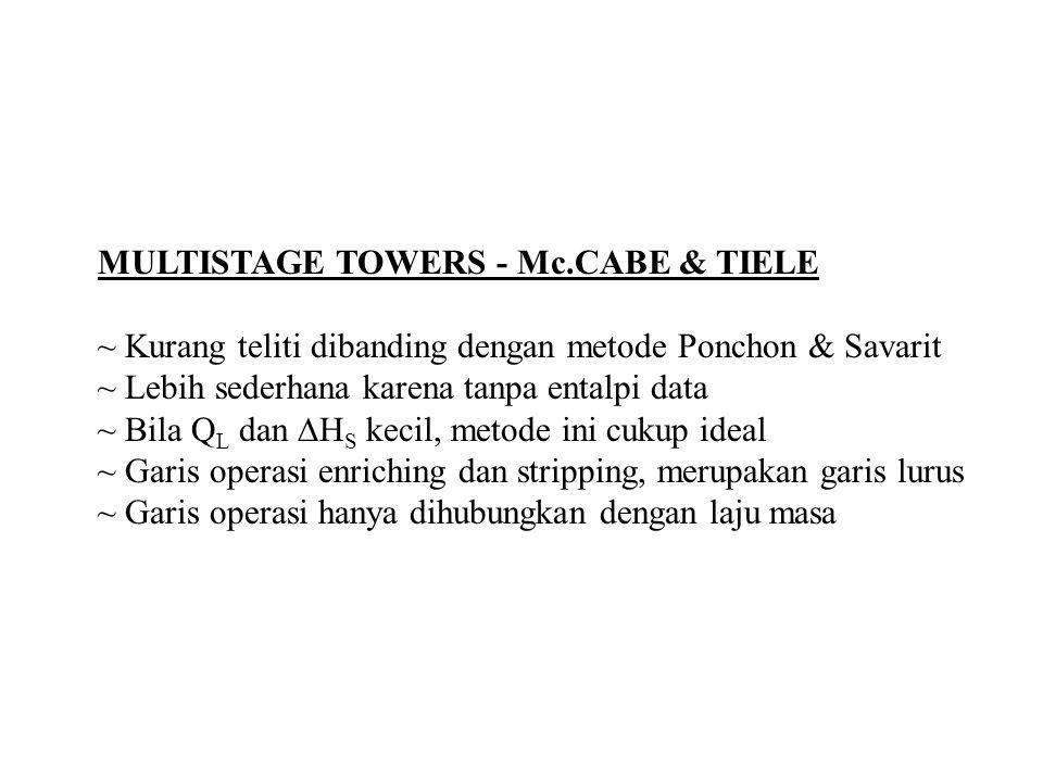 MULTISTAGE TOWERS - Mc.CABE & TIELE ~ Kurang teliti dibanding dengan metode Ponchon & Savarit ~ Lebih sederhana karena tanpa entalpi data ~ Bila Q L d