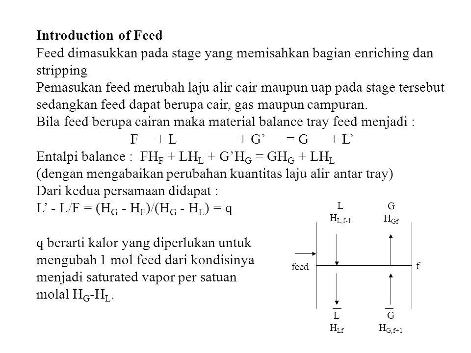 Introduction of Feed Feed dimasukkan pada stage yang memisahkan bagian enriching dan stripping Pemasukan feed merubah laju alir cair maupun uap pada s